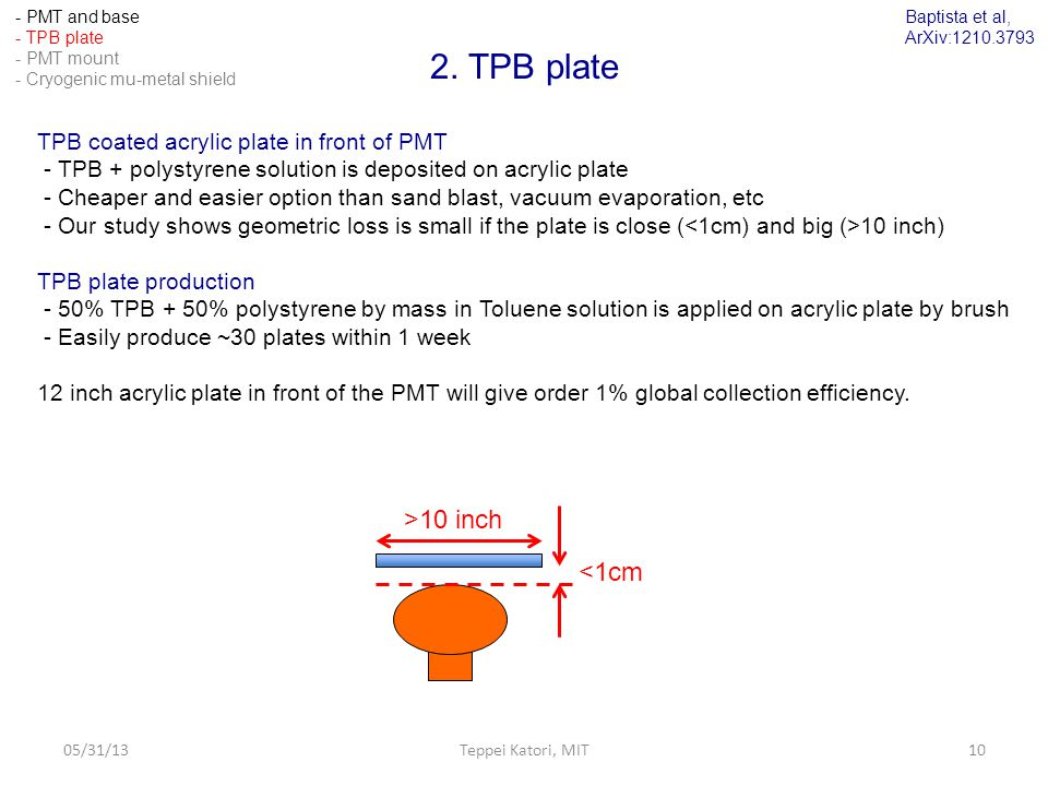 05/31/13Teppei Katori, MIT10 2. TPB plate TPB coated acrylic plate in front of PMT - TPB + polystyrene solution is deposited on acrylic plate - Cheape