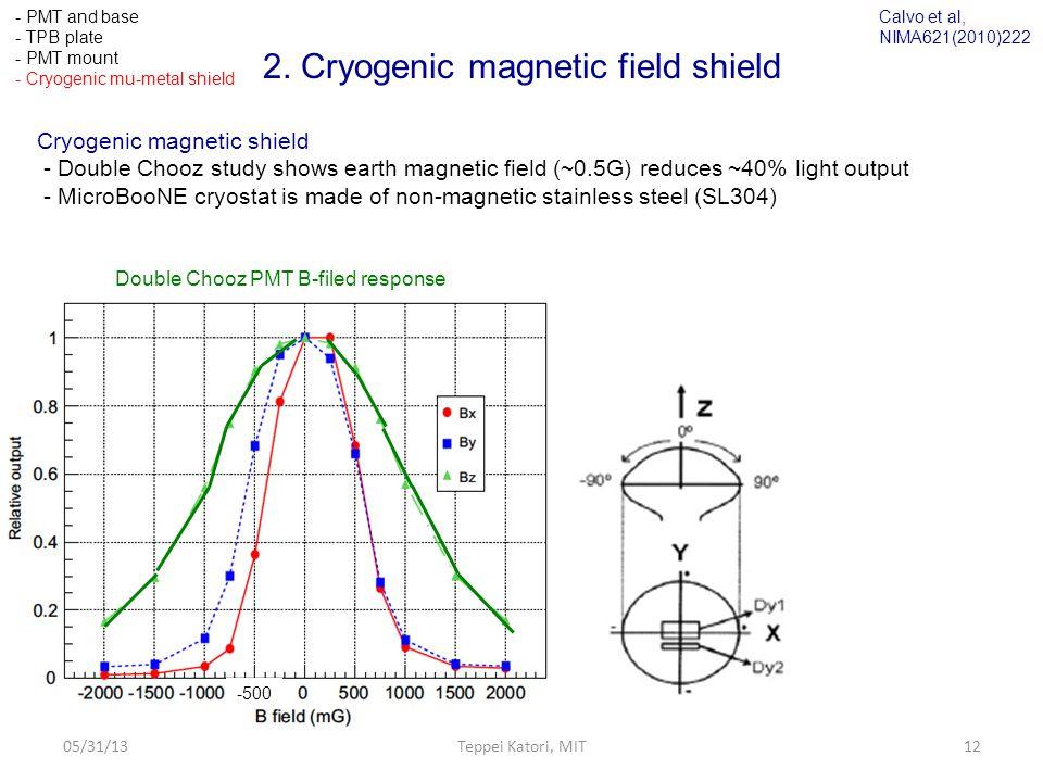 05/31/13Teppei Katori, MIT12 2. Cryogenic magnetic field shield Cryogenic magnetic shield - Double Chooz study shows earth magnetic field (~0.5G) redu