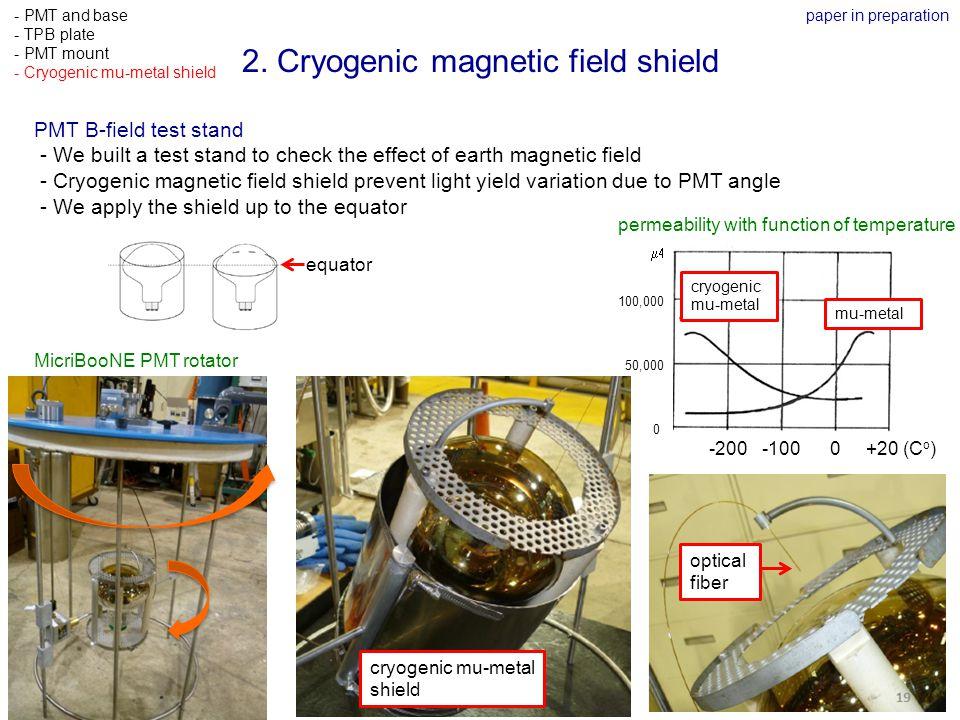 05/31/13Teppei Katori, MIT13 2. Cryogenic magnetic field shield MicriBooNE PMT rotator optical fiber equator PMT B-field test stand - We built a test