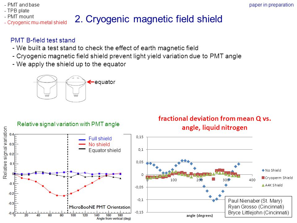 14 2. Cryogenic magnetic field shield PMT B-field test stand - We built a test stand to check the effect of earth magnetic field - Cryogenic magnetic