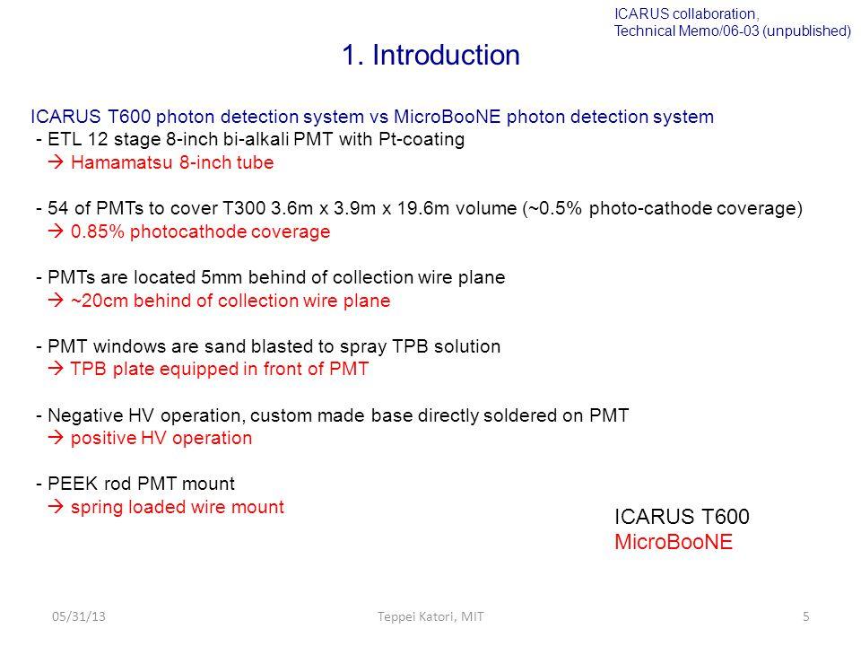 05/31/13Teppei Katori, MIT5 1. Introduction ICARUS T600 photon detection system vs MicroBooNE photon detection system - ETL 12 stage 8-inch bi-alkali
