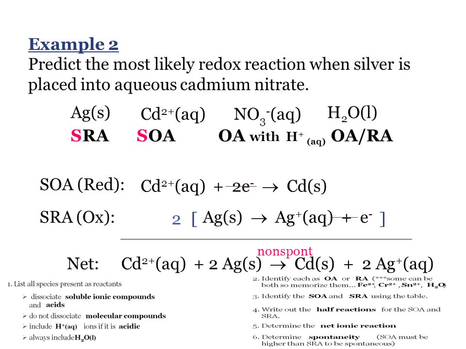 Example 1 Predict the most likely redox reaction when chromium is placed into aqueous zinc sulphate. SOA (Red): SRA (Ox): Net: Zn 2+ (aq) + 2e -  Zn(