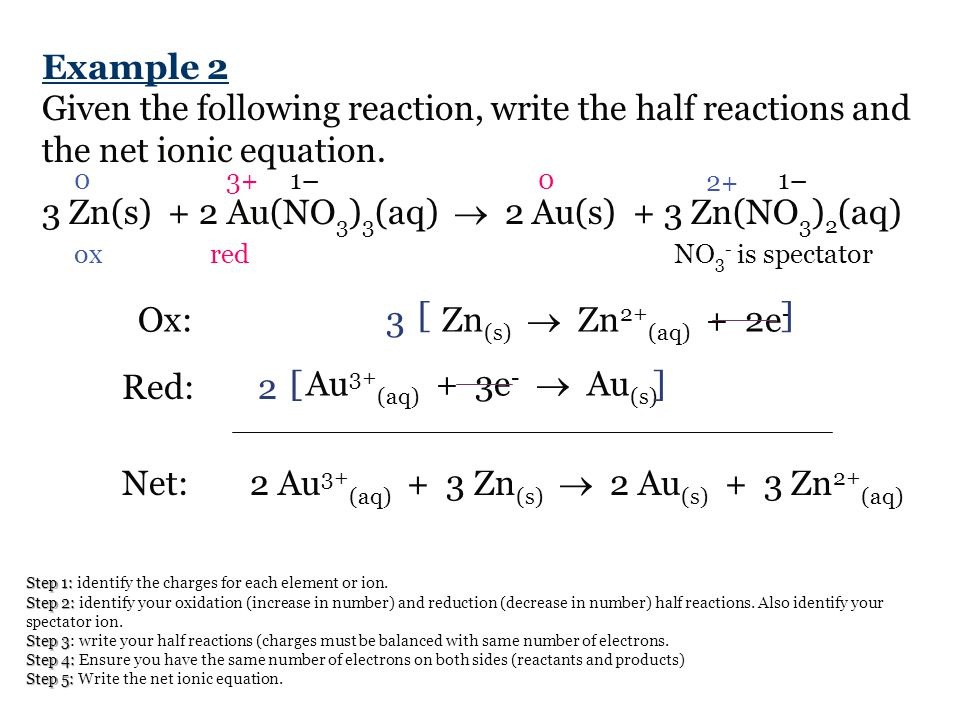 Example 1 Given the following reaction, write the half reactions and the net ionic equation. Na(s) + LiCl(aq)  Li(s) + NaCl(aq) 01+1–1–0 1–1– oxredCl