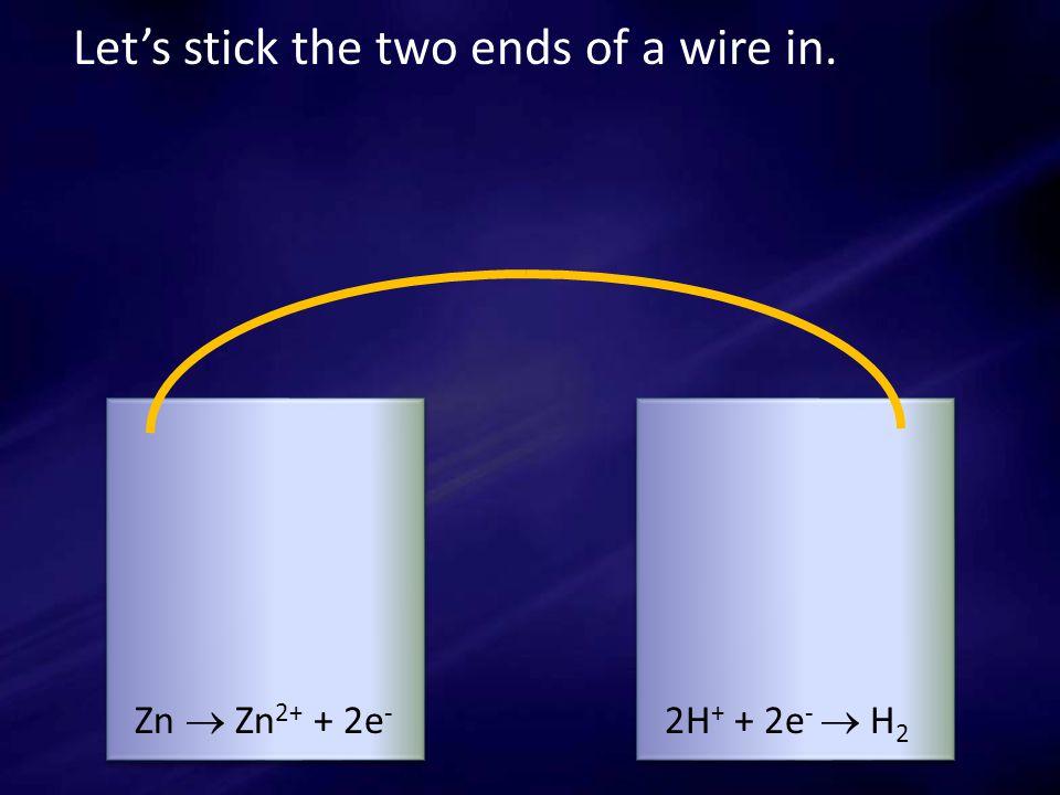 Let's stick the two ends of a wire in. Zn  Zn 2+ + 2e - 2H + + 2e -  H 2