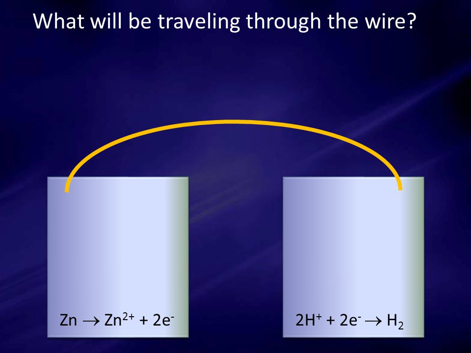 What will be traveling through the wire Zn  Zn 2+ + 2e - 2H + + 2e -  H 2