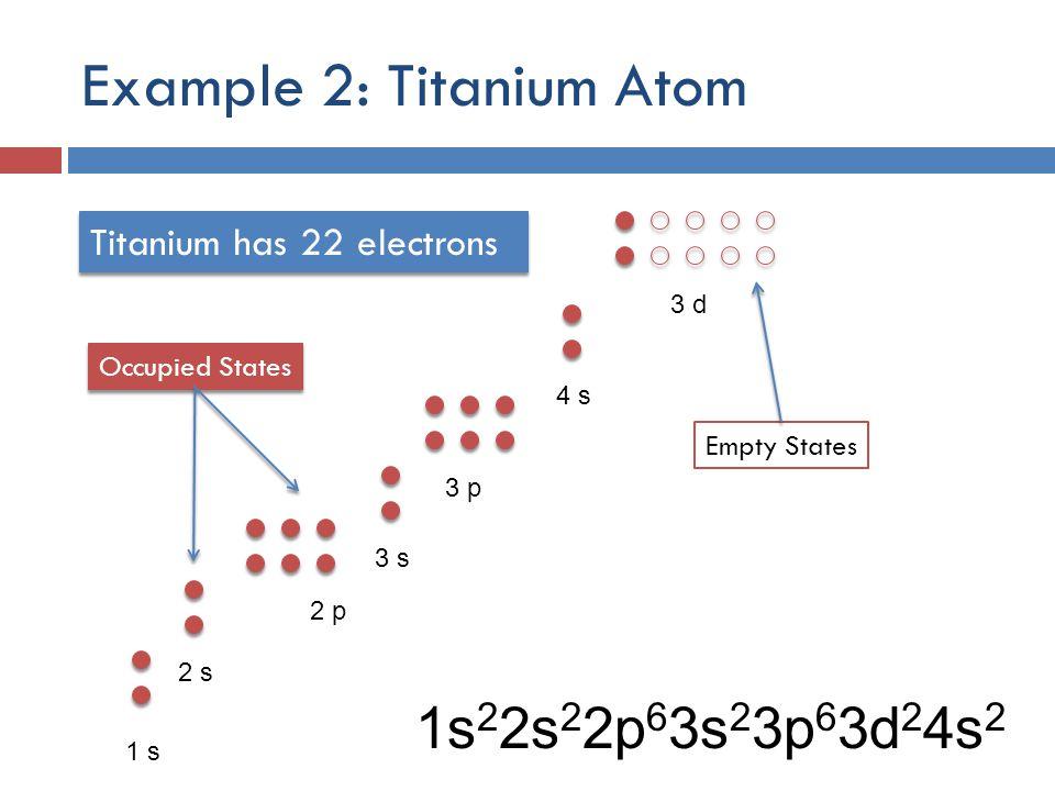 Example 2: Titanium Atom 1 s 2 s 2 p 3 s 3 p 4 s 3 d Titanium has 22 electrons 1s 2 2s 2 2p 6 3s 2 3p 6 3d 2 4s 2 Empty States Occupied States