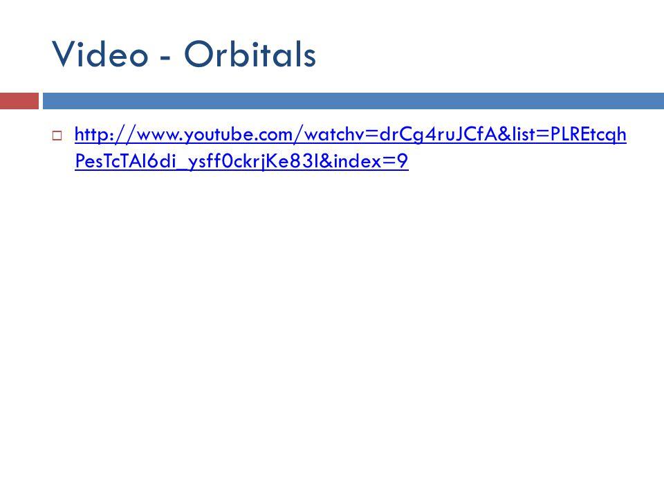 Video - Orbitals  http://www.youtube.com/watchv=drCg4ruJCfA&list=PLREtcqh PesTcTAI6di_ysff0ckrjKe83I&index=9 http://www.youtube.com/watchv=drCg4ruJCfA&list=PLREtcqh PesTcTAI6di_ysff0ckrjKe83I&index=9