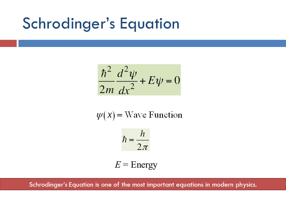 Schrodinger's Equation Schrodinger's Equation is one of the most important equations in modern physics.