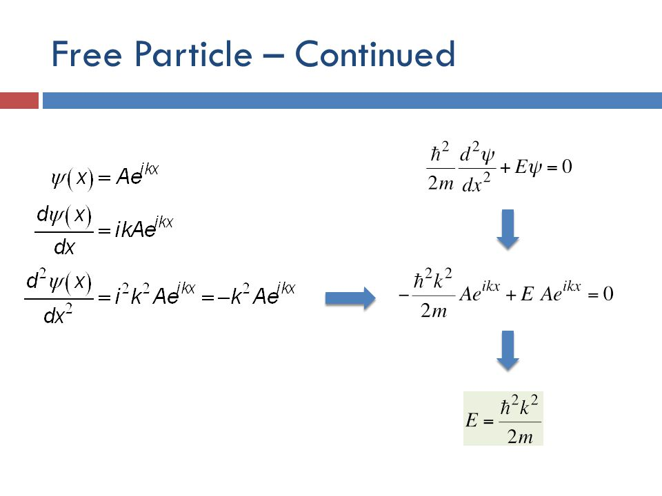 Free Particle – Continued