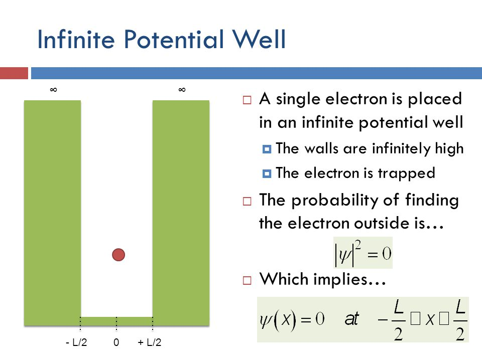 Infinite Potential Well  A single electron is placed in an infinite potential well  The walls are infinitely high  The electron is trapped  The probability of finding the electron outside is…  Which implies… ∞∞ - L/2+ L/20