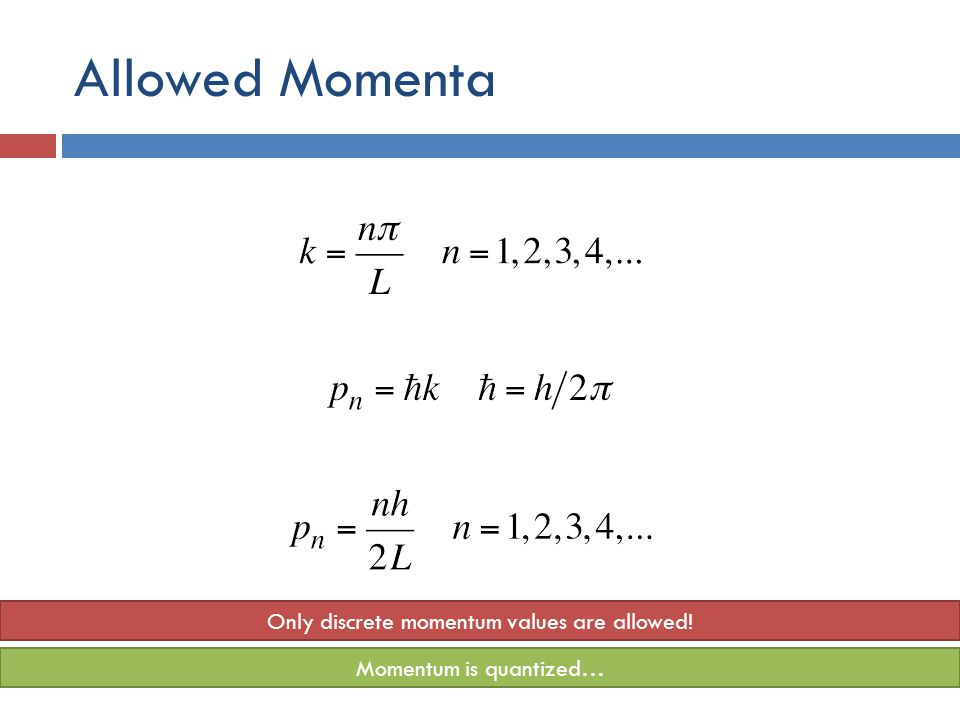Allowed Momenta Only discrete momentum values are allowed! Momentum is quantized…