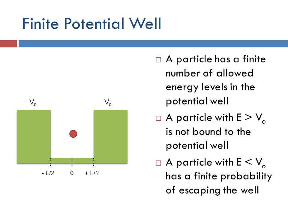 Finite Potential Well  A particle has a finite number of allowed energy levels in the potential well  A particle with E > V o is not bound to the potential well  A particle with E < V o has a finite probability of escaping the well - L/2+ L/20 VoVo VoVo