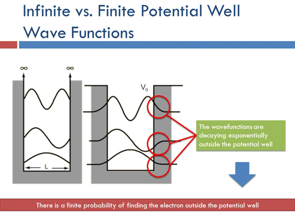 Infinite vs.