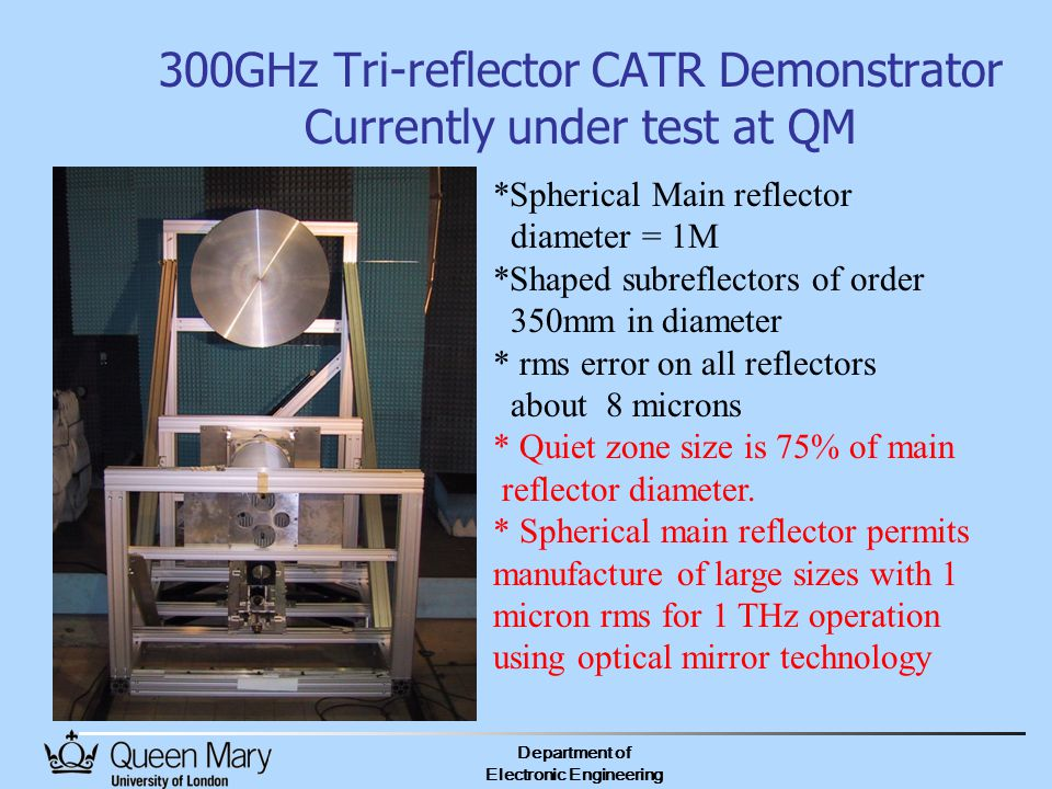 Department of Electronic Engineering 300GHz Tri-reflector CATR Demonstrator Currently under test at QM *Spherical Main reflector diameter = 1M *Shaped subreflectors of order 350mm in diameter * rms error on all reflectors about 8 microns * Quiet zone size is 75% of main reflector diameter.