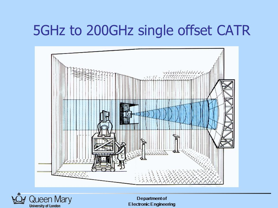 Department of Electronic Engineering 5GHz to 200GHz single offset CATR
