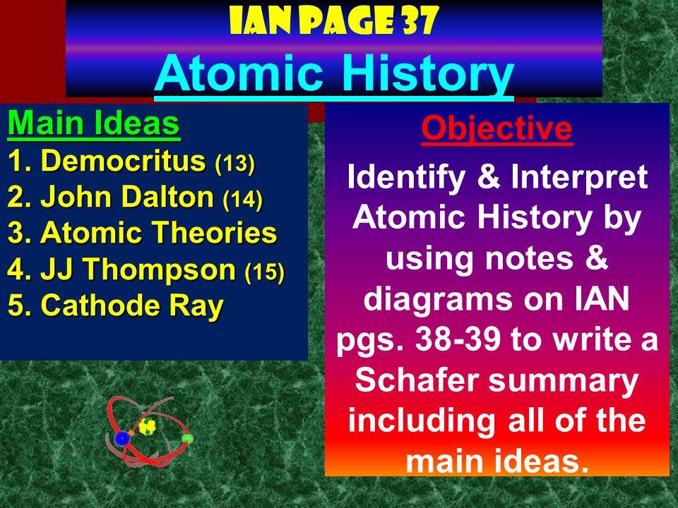 IAN page 37 Atomic History Main Ideas 1. Democritus (13) 2. John Dalton (14) 3. Atomic Theories 4. JJ Thompson (15) 5. Cathode Ray Objective Identify