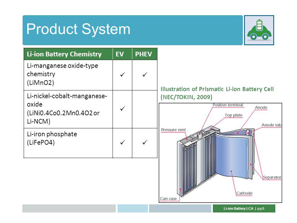 Li-ion Battery LCA | pg 6 Goal and Scope Illustration of Prismatic Li-ion Battery Cell (NEC/TOKIN, 2009) Product System Li-ion Battery ChemistryEVPHEV Li-manganese oxide-type chemistry (LiMnO2) Li-nickel-cobalt-manganese- oxide (LiNi0.4Co0.2Mn0.4O2 or Li-NCM) Li-iron phosphate (LiFePO4)