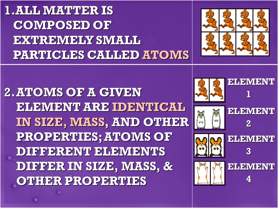 3.ATOMS CAN NOT BE CREATED OR DESTROYED 4.ATOMS OF DIFFERENT ELEMENTS COMBINE IN SIMPLE WHOLE # RATIOS TO FORM CHEMICAL COMPDS.