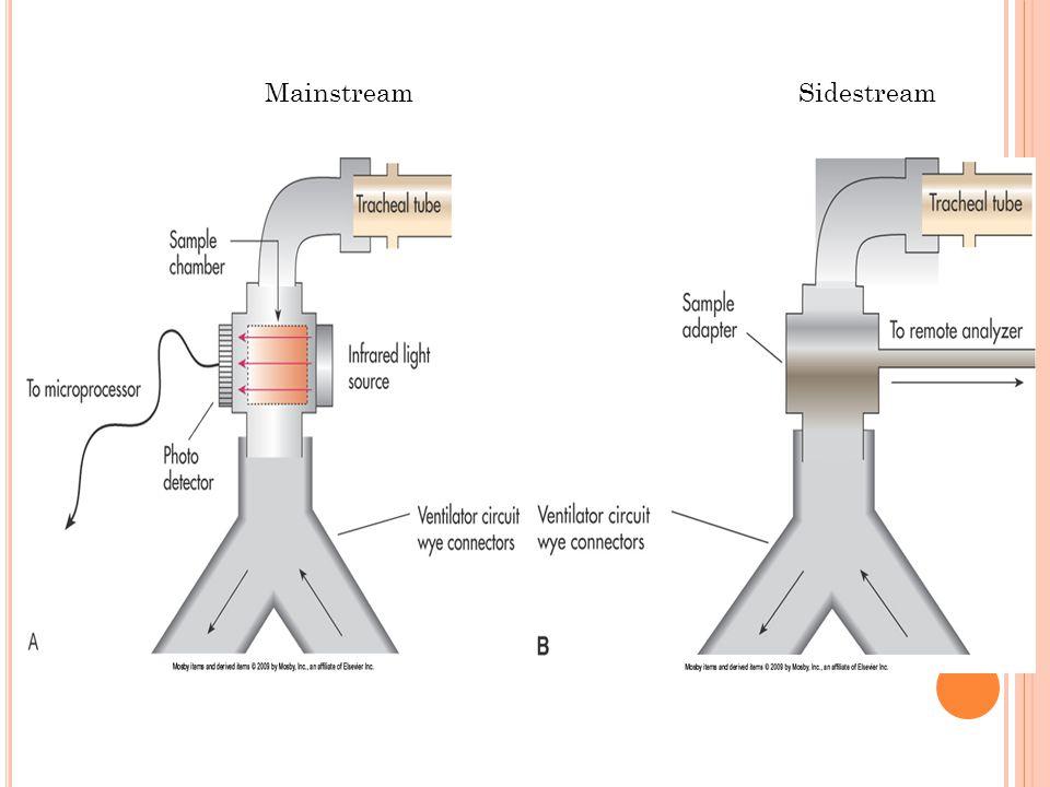 19 SidestreamMainstream