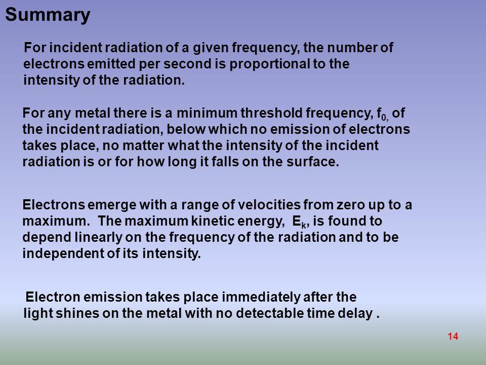 13 f / Hz 10 14 0 5 10 15 Max E k / eV 1 2 PotassiumMagnesiumAluminium