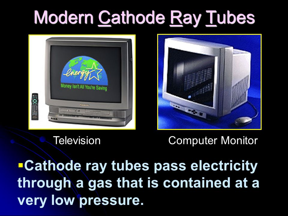Cathode Ray Tube Electric current sent through gases sealed in tube at low pressure Anode- positive electrode Cathode- negative electrode Voltage source Metal Disks - electrodes - + gas