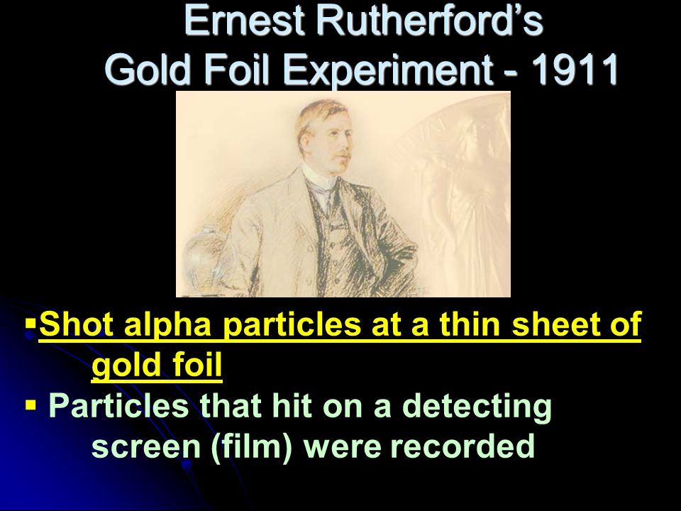 3 Types of Radiation discovered by Ernest Rutherford Alpha ( ά ) – a positively charged helium nucleus 4 2 He +2 Alpha ( ά ) – a positively charged helium nucleus 4 2 He +2 Beta ( β ) – fast-moving electrons - eBeta ( β ) – fast-moving electrons - e Gamma ( γ ) – like high-energyGamma ( γ ) – like high-energyx-rays