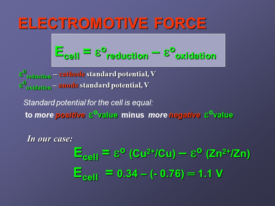 In our case: E cell =  o (Cu 2+ /Cu) –  o (Zn 2+ /Zn) E cell =  o (Cu 2+ /Cu) –  o (Zn 2+ /Zn) ELECTROMOTIVE FORCE E cell =  o reduction –  o oxidation E cell = 0.34 – (- 0.76) ═ 1.1 V Standard potential for the cell is equal: positive  valuenegative  value to more positive  o value minus more negative  o value  0 reduction – cathode standard potential, V  0 oxidation – anode standard potential, V
