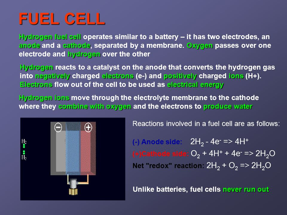 Hydrogenfuelcell anodecathodeOxygen hydrogen Hydrogen fuel cell operates similar to a battery – it has two electrodes, an anode and a cathode, separated by a membrane.