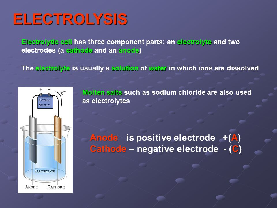 AnodeA Anode is positive electrode +(A) CathodeC Cathode – negative electrode - (C) ELECTROLYSIS Electrolyticcellelectrolyte cathodeanode Electrolytic cell has three component parts: an electrolyte and two electrodes (a cathode and an anode) electrolytesolutionwater The electrolyte is usually a solution of water in which ions are dissolved Moltensalts Molten salts such as sodium chloride are also used as electrolytes