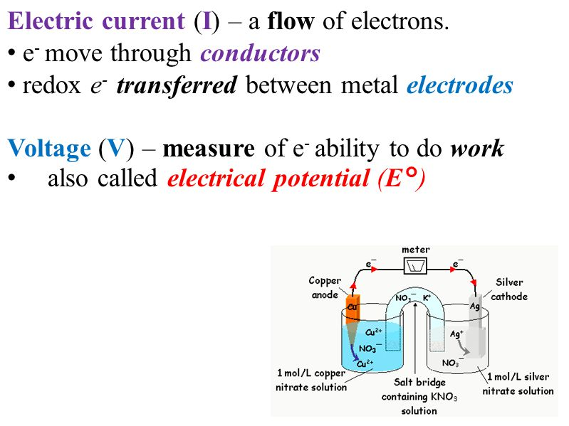 Electric current (I) – a flow of electrons. e - move through conductors redox e - transferred between metal electrodes Voltage (V) – measure of e - ab