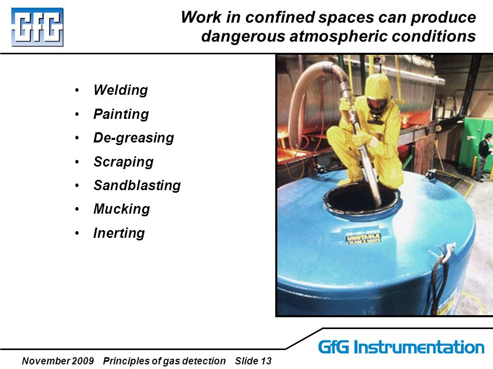 November 2009 Principles of gas detection Slide 13 Work in confined spaces can produce dangerous atmospheric conditions Welding Painting De-greasing S