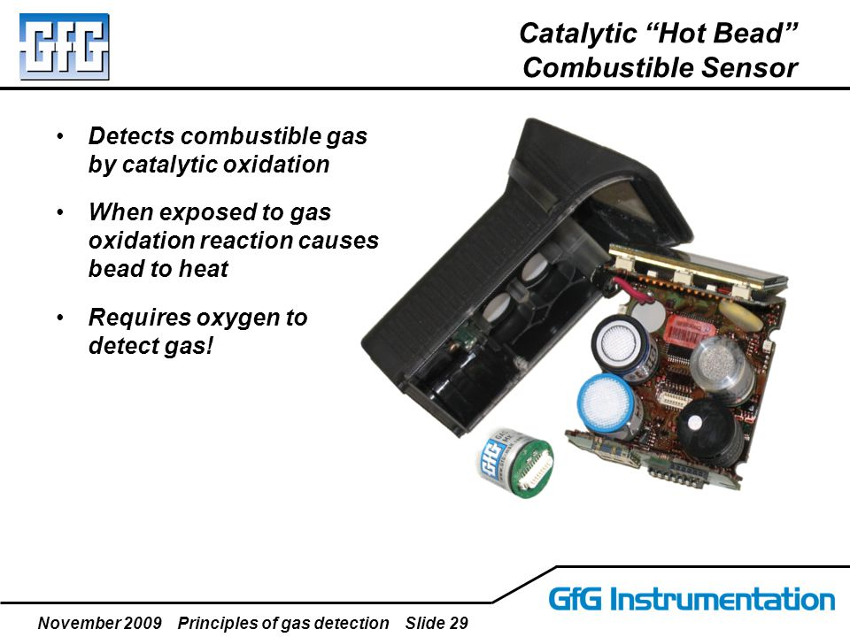 "November 2009 Principles of gas detection Slide 29 Catalytic ""Hot Bead"" Combustible Sensor Detects combustible gas by catalytic oxidation When exposed"