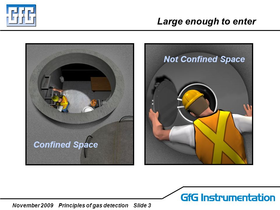 November 2009 Principles of gas detection Slide 34 Exposure Limits for Carbon Monoxide Federal USA OSHA PEL 8-Hr TWA STEL Ceiling 50 ppmNA NIOSH REL 35 ppm NA 200 ppm TLV 25 ppm NA 60 ppm peak for any 15-min period, (as average value), maximum 4 per shift separated by at least 1-hour DFG MAK 30 ppm UK OEL 30 ppm NA 200 ppm French VL 50 ppm NA