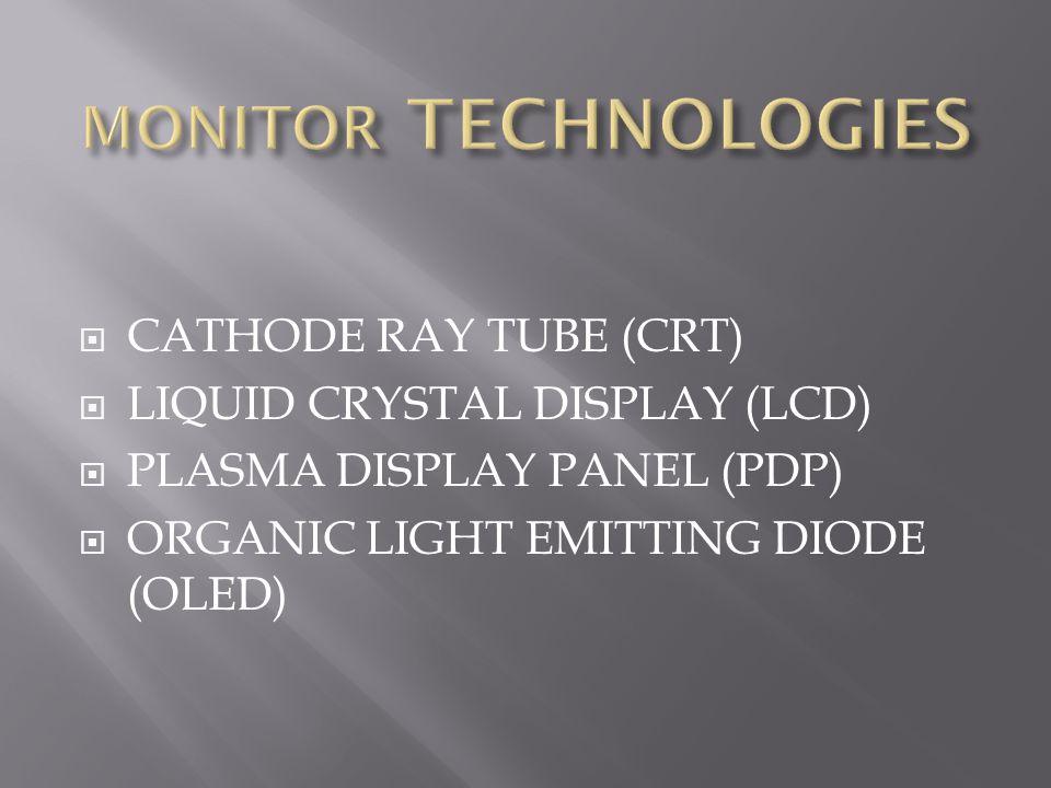  CATHODE RAY TUBE (CRT)  LIQUID CRYSTAL DISPLAY (LCD)  PLASMA DISPLAY PANEL (PDP)  ORGANIC LIGHT EMITTING DIODE (OLED)
