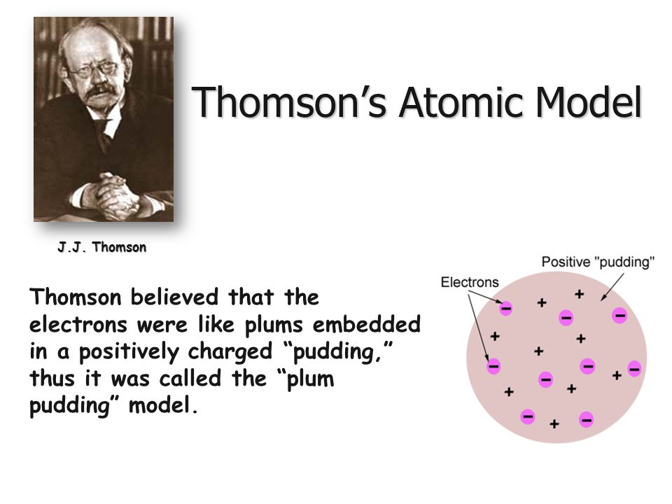 "Thomson's Atomic Model Thomson believed that the electrons were like plums embedded in a positively charged ""pudding,"" thus it was called the ""plum pu"
