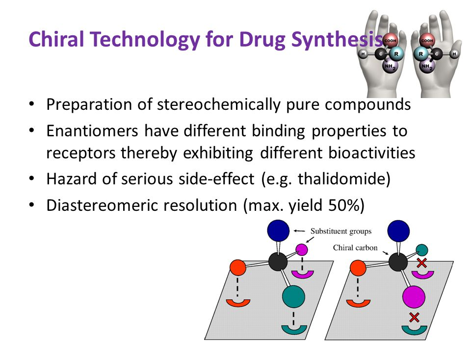 Preparation of stereochemically pure compounds Enantiomers have different binding properties to receptors thereby exhibiting different bioactivities Hazard of serious side-effect (e.g.