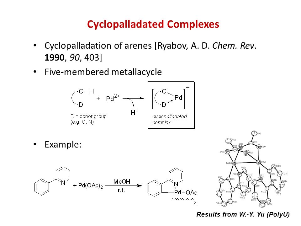 Cyclopalladated Complexes Cyclopalladation of arenes [Ryabov, A.