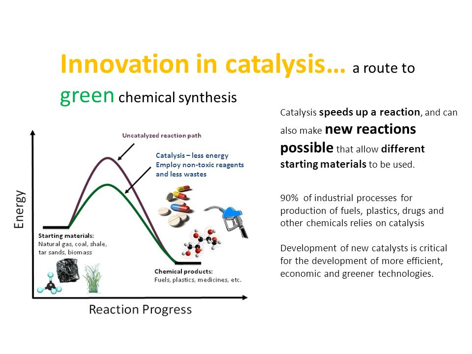 Innovation in catalysis… a route to green chemical synthesis Catalysis speeds up a reaction, and can also make new reactions possible that allow different starting materials to be used.