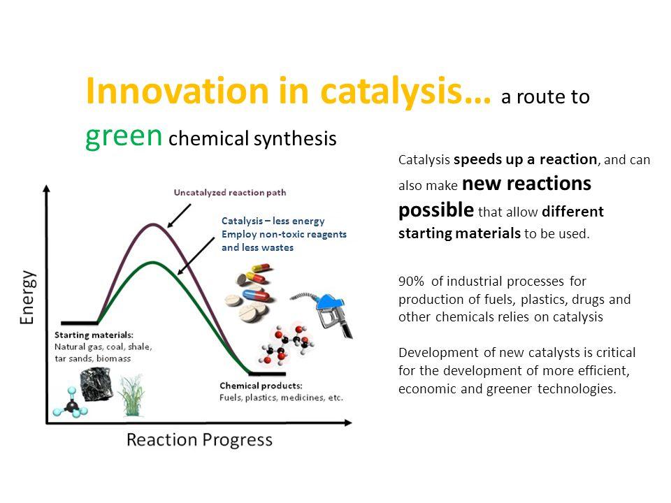 Development of Metal Catalysis for sustainable development…..