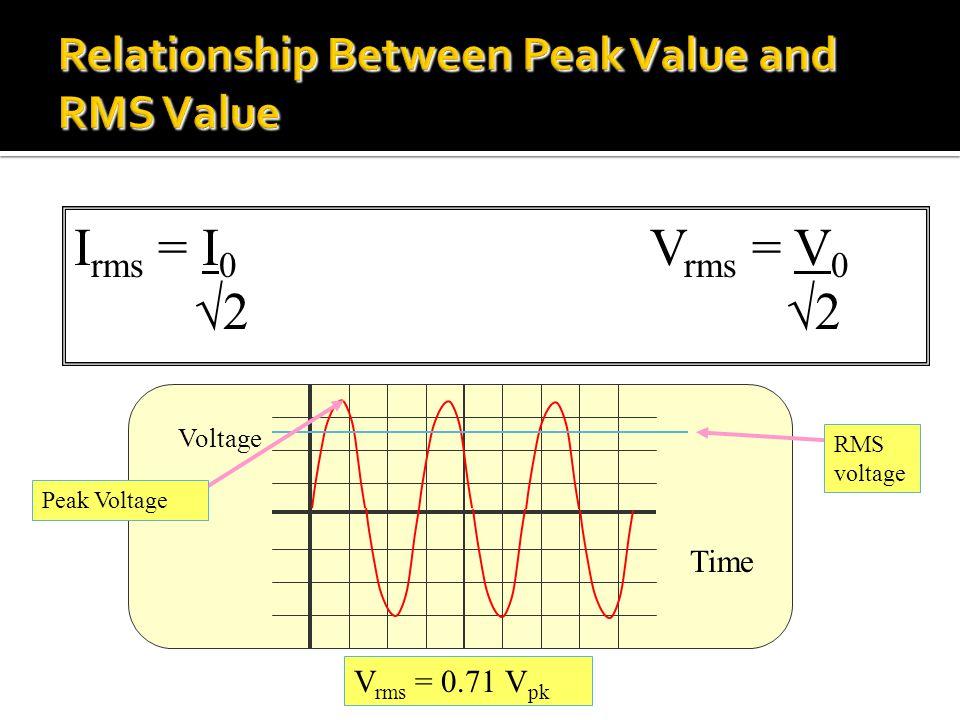 I rms = I 0 V rms = V 0  2  2 Voltage Time RMS voltage Peak Voltage V rms = 0.71 V pk
