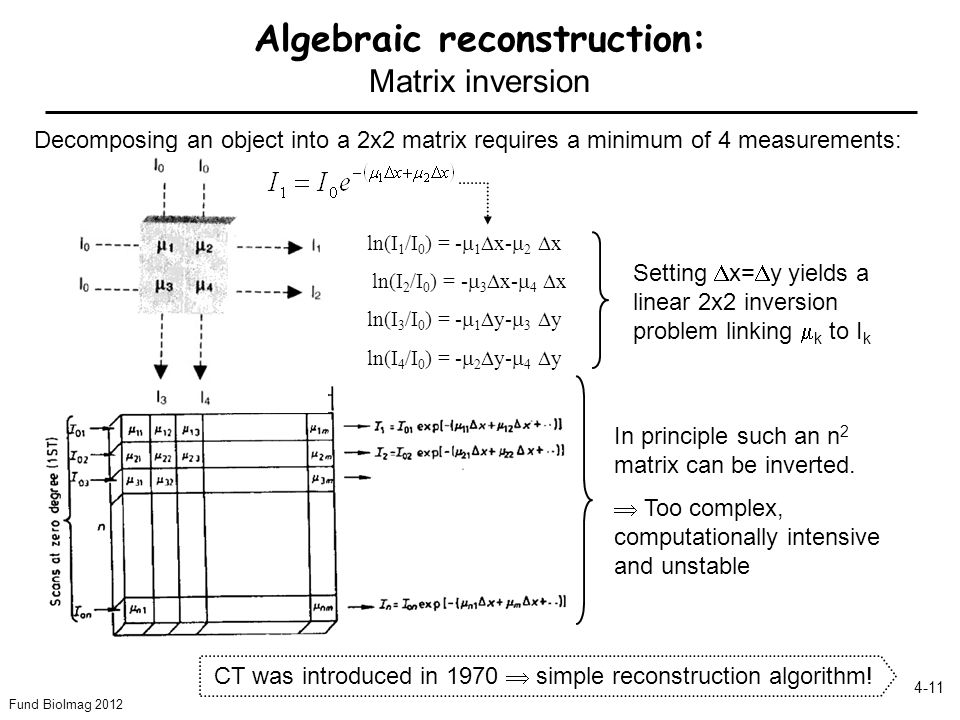 Fund BioImag 2012 4-11 Algebraic reconstruction: Matrix inversion In principle such an n 2 matrix can be inverted.