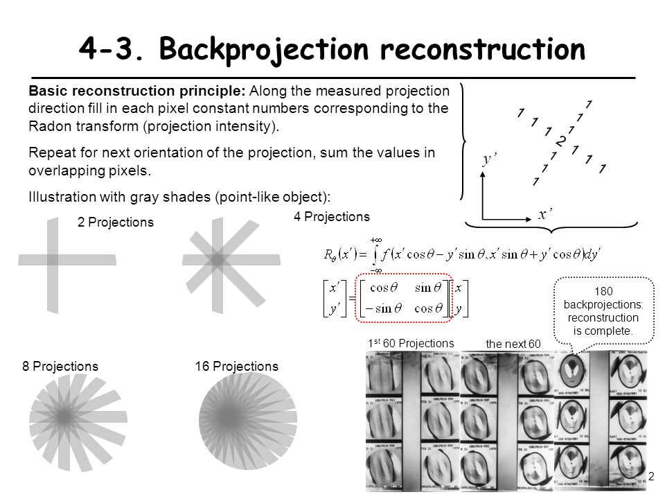 Fund BioImag 2012 4-12 4-3. Backprojection reconstruction Basic reconstruction principle: Along the measured projection direction fill in each pixel c