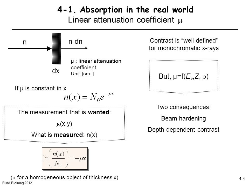 Fund BioImag 2012 4-4 4-1. Absorption in the real world Linear attenuation coefficient  μ : linear attenuation coefficient Unit: [cm -1 ] n n-dn dx B
