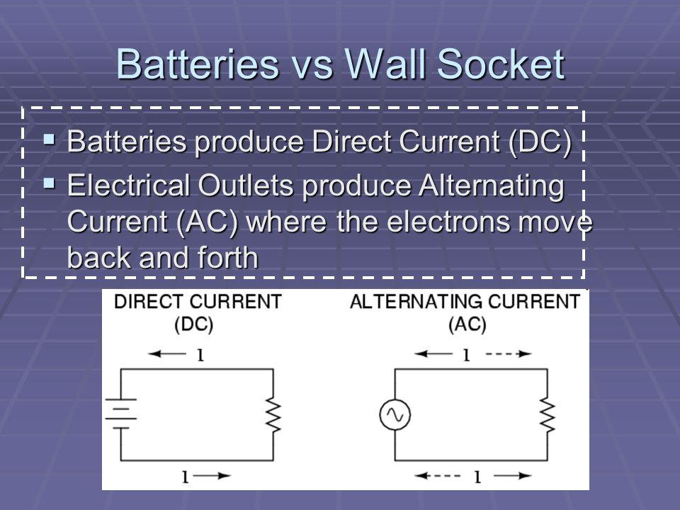 Batteries vs Wall Socket  Batteries produce Direct Current (DC)  Electrical Outlets produce Alternating Current (AC) where the electrons move back and forth