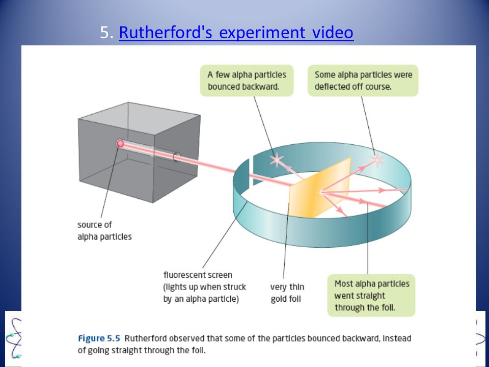 5. Rutherford s experiment videoRutherford s experiment video