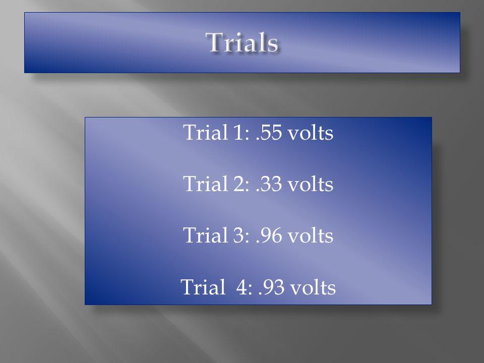 Trial 1:.55 volts Trial 2:.33 volts Trial 3:.96 volts Trial 4:.93 volts