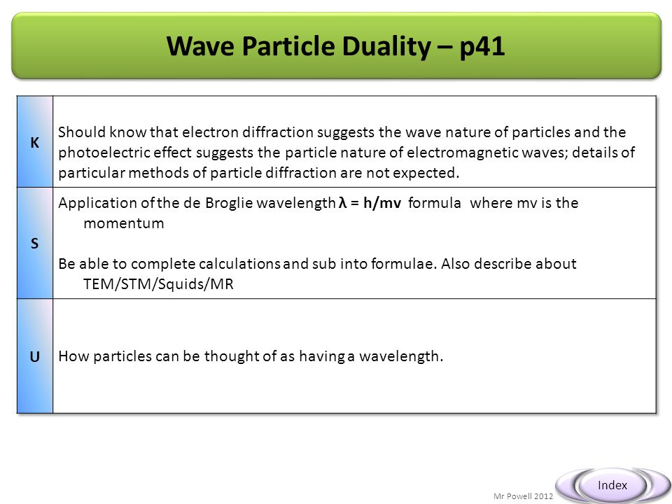 Mr Powell 2012 Index Wave Particle Duality – p41