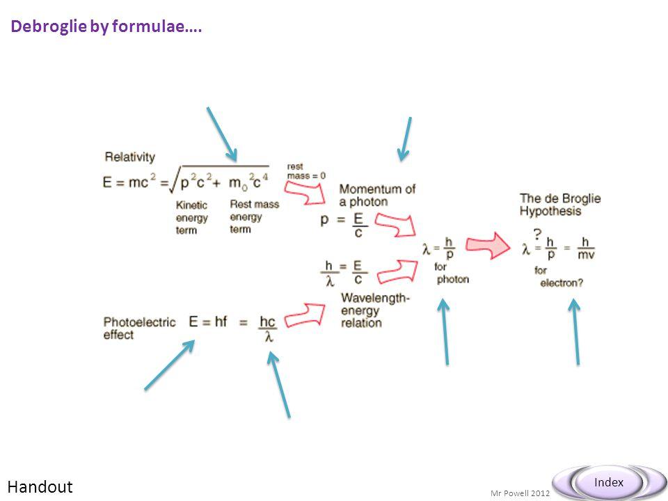 Mr Powell 2012 Index Debroglie by formulae…. Handout