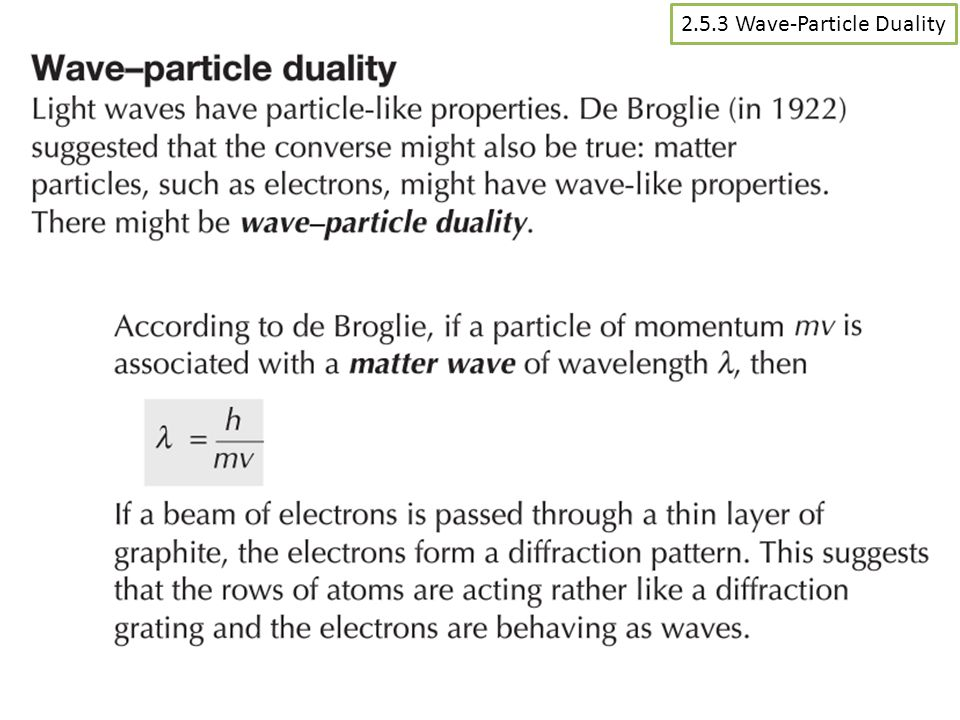 2.5.3 Wave-Particle Duality