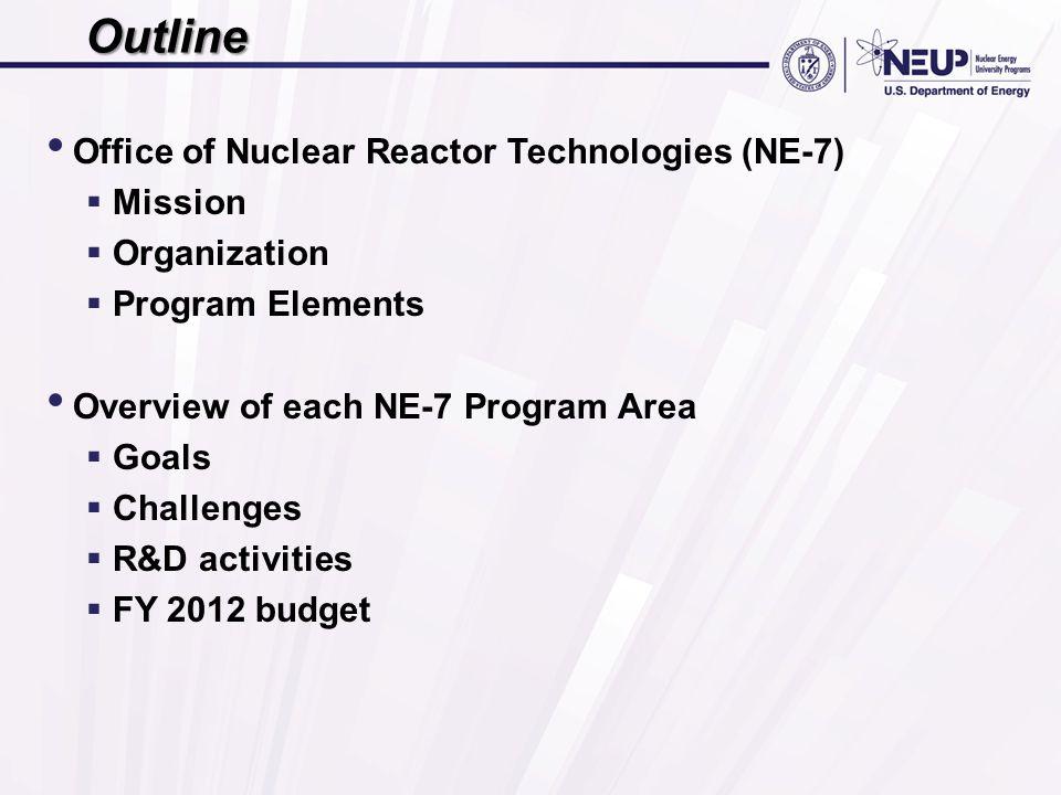 Outline Office of Nuclear Reactor Technologies (NE-7)  Mission  Organization  Program Elements Overview of each NE-7 Program Area  Goals  Challenges  R&D activities  FY 2012 budget